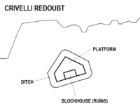 Crivelli_Redoubt_map.png