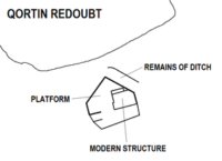 Qortin_Redoubt_map.png