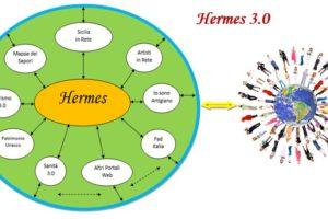 Il Progetto Hermes 3.0